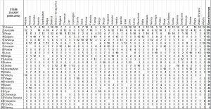 Hipotetyczne wyniki Eurowizji 2016 wg zasad obowiązujących w latach 2009-2012