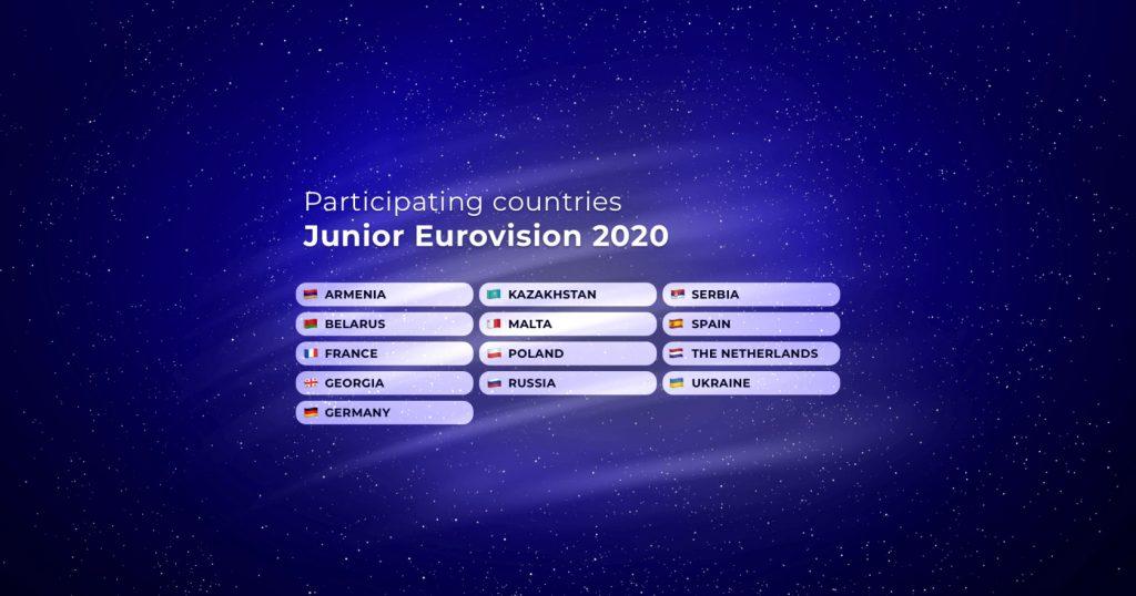 Eurowizja Junior 2020, kraje