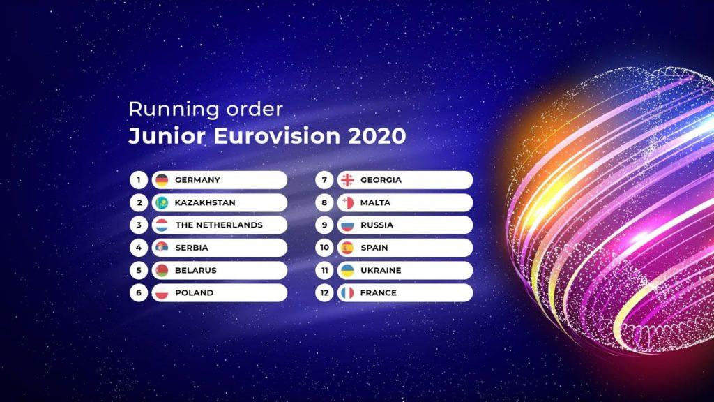 Eurowizja Junior 2020, kolejność startowa