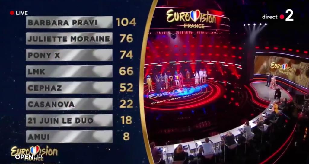 Eurowizja 2021, Barbara Praviavi