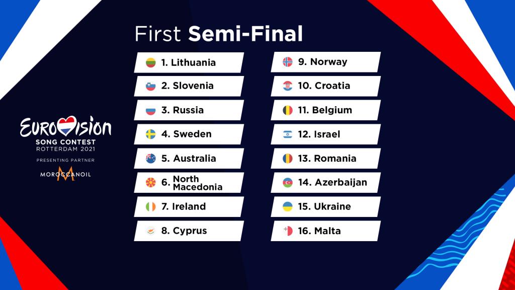 Eurowizja 2021, kolejność startowa, pierwszy półfinał