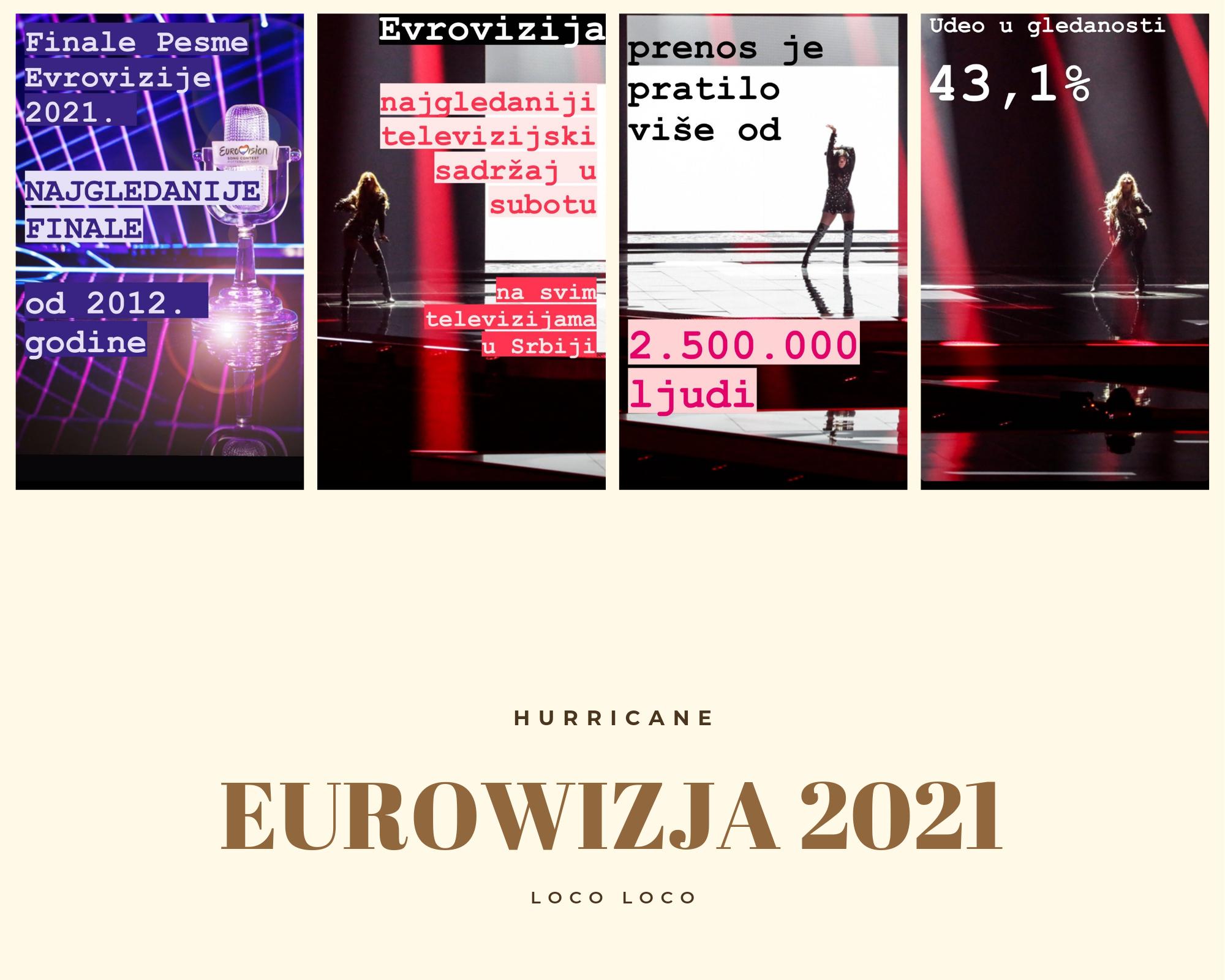 Eurowizja 2021 w Serbii