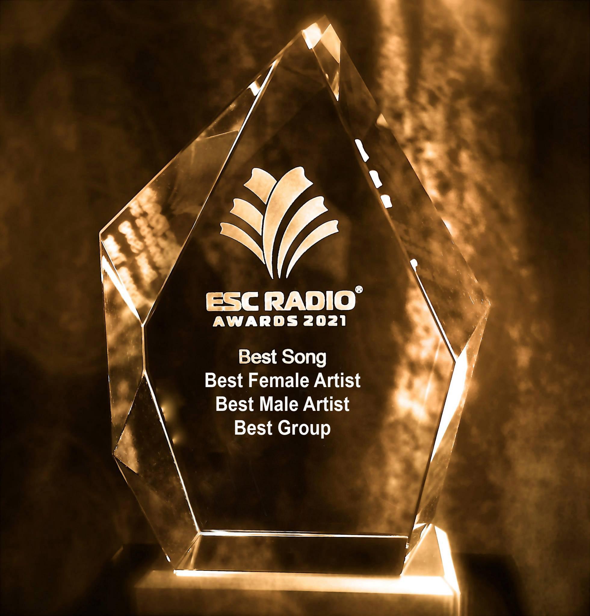 ESC Radio Awards 2021, Eurowizja 2021