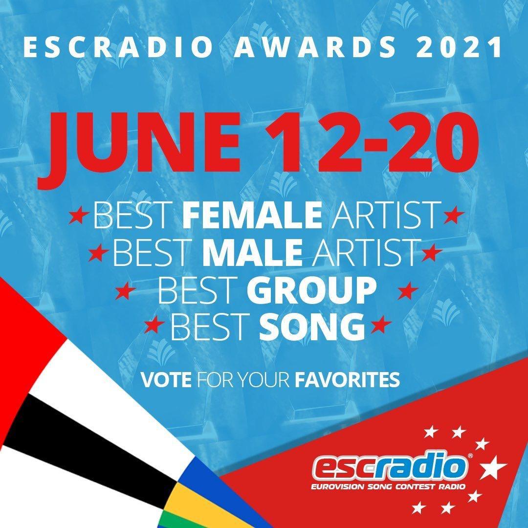 ESC Radio Awards 2021, Eurowizja 2021, głosowanie