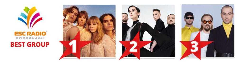 ESC Radio Awards 2021, Eurowizja, najlepsza grupa